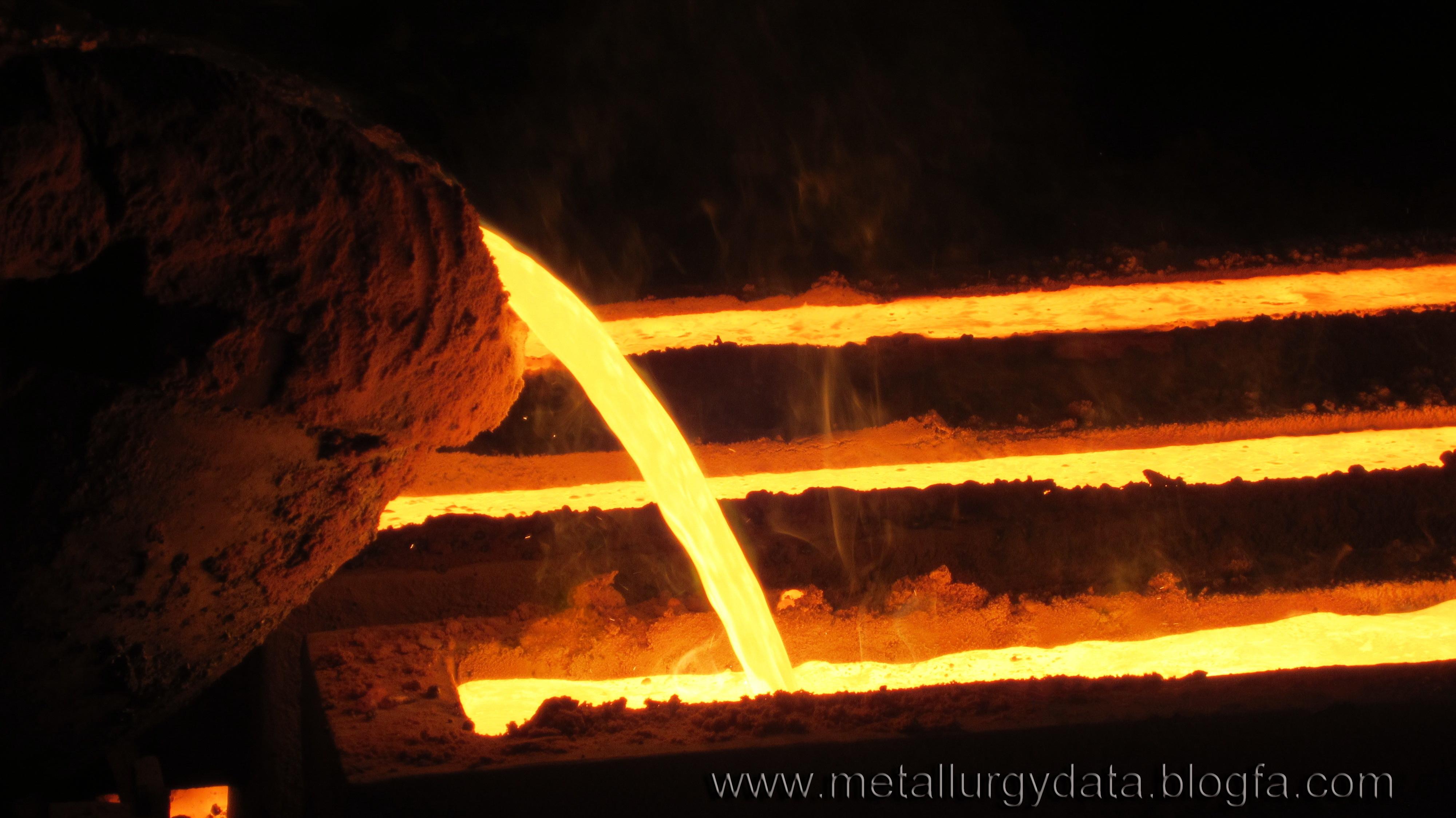 قیمت آهن آلات یزد